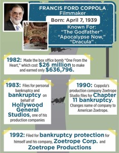 francis ford coppola bankruptcy